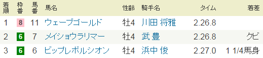 2015年6月13日・阪神9R香住特別.PNG